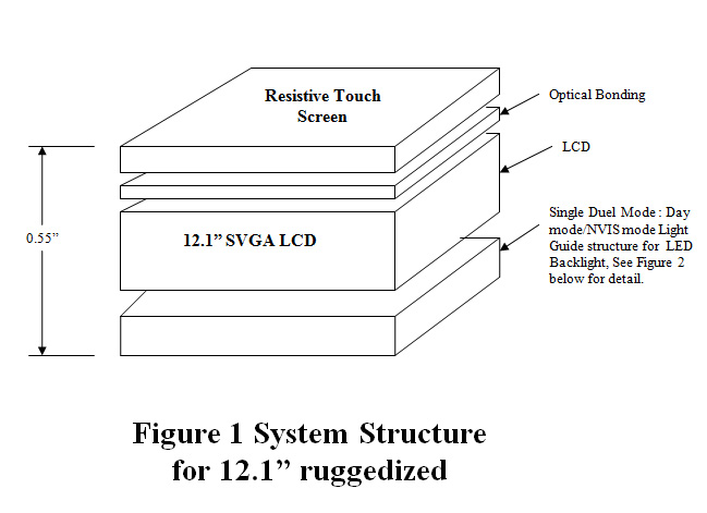 System-Structure-for-12.1